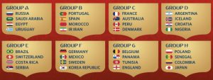 MŚ 2018 grupy