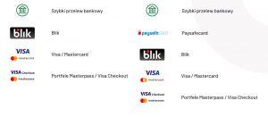 Metody płatności Totalbet