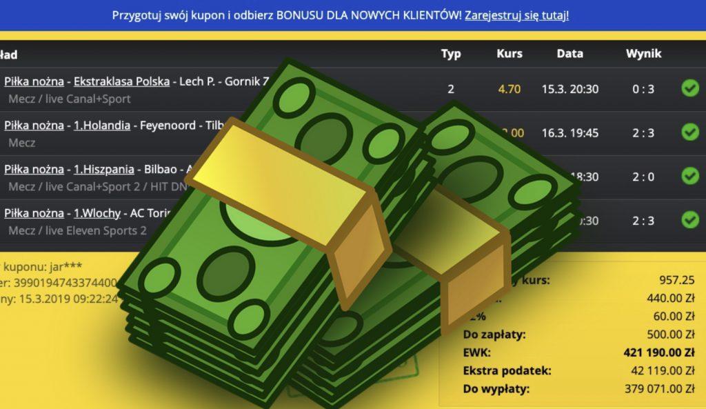 Wysoka wygrana u bukmachera. Ponad 800 tys. PLN w Fortunie!