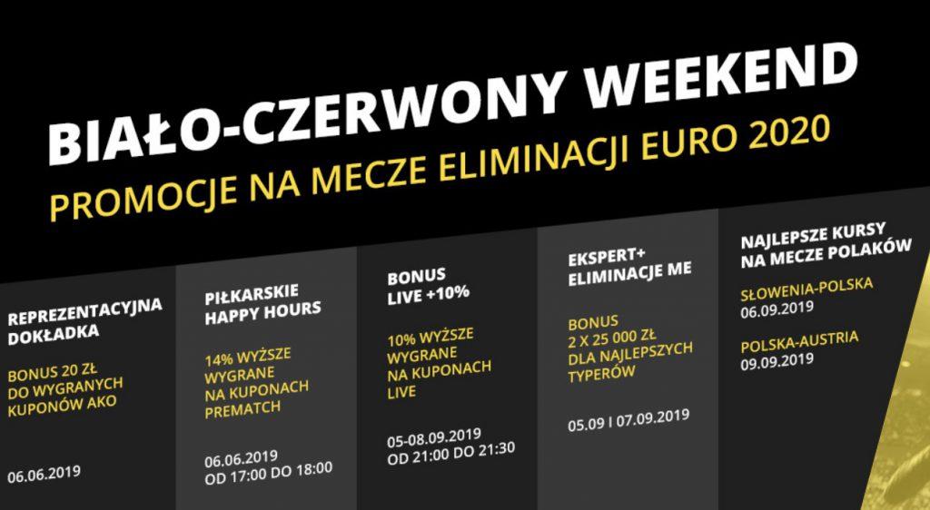 Fortuna dodaje 20 PLN do wygranych na Słowenia - Polska!