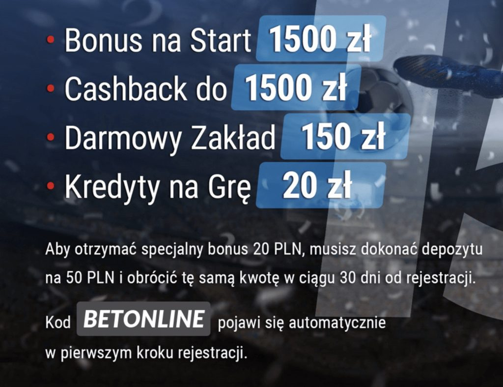Milenium bonus. Kod promocyjny 2020
